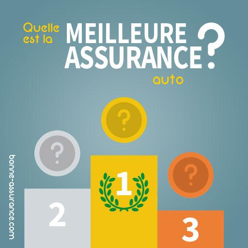 Top 3 du classement des meilleures assurances auto