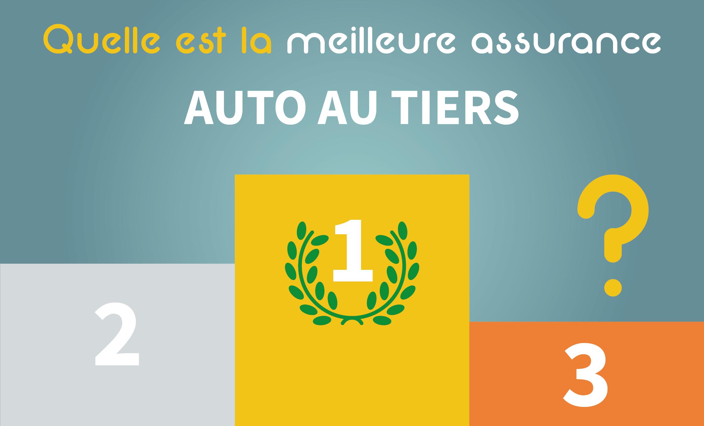 Podium quelles sont les meilleures assurances auto au Tiers ?