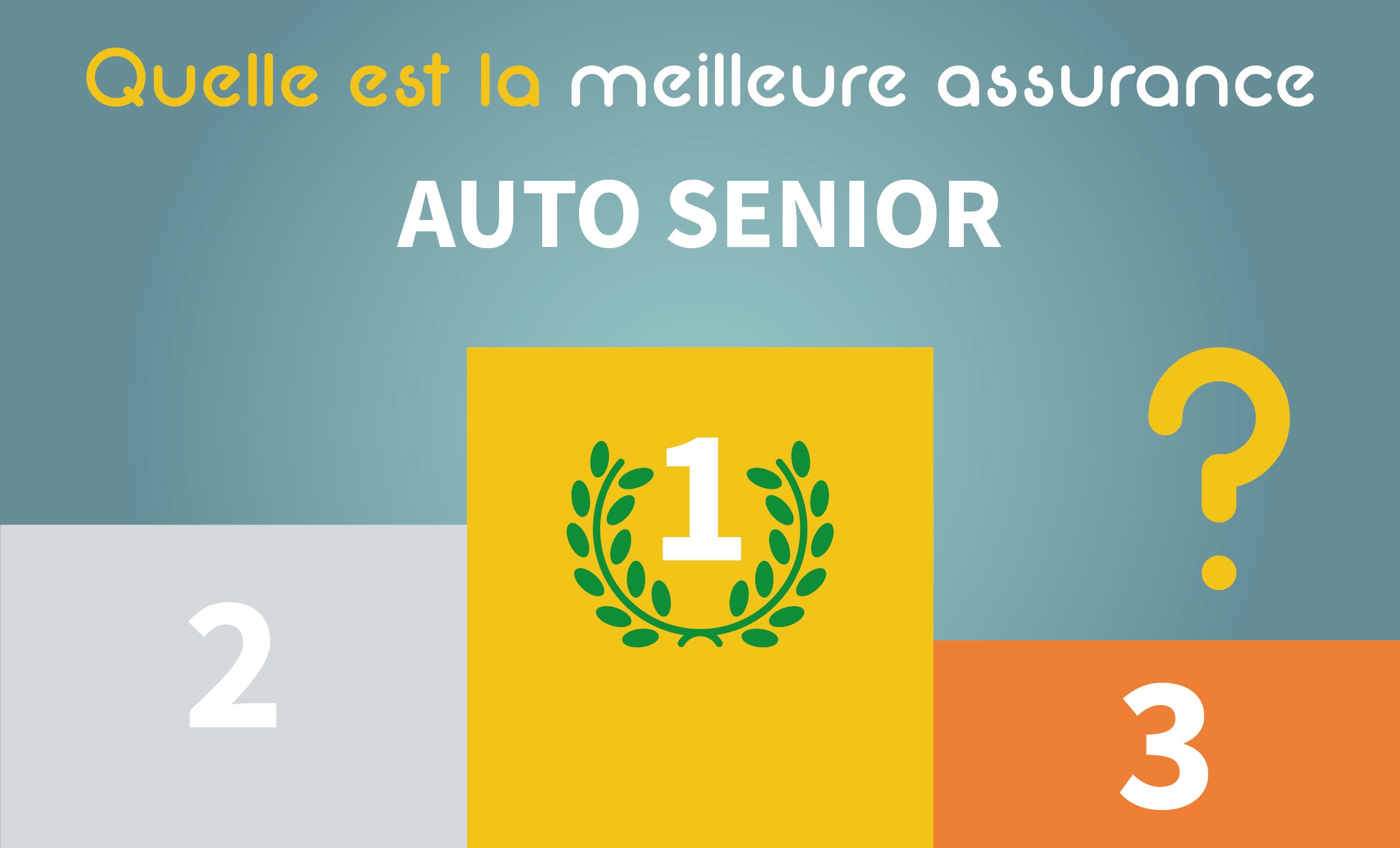 Podium quelles sont les meilleures assurances auto Senior ?