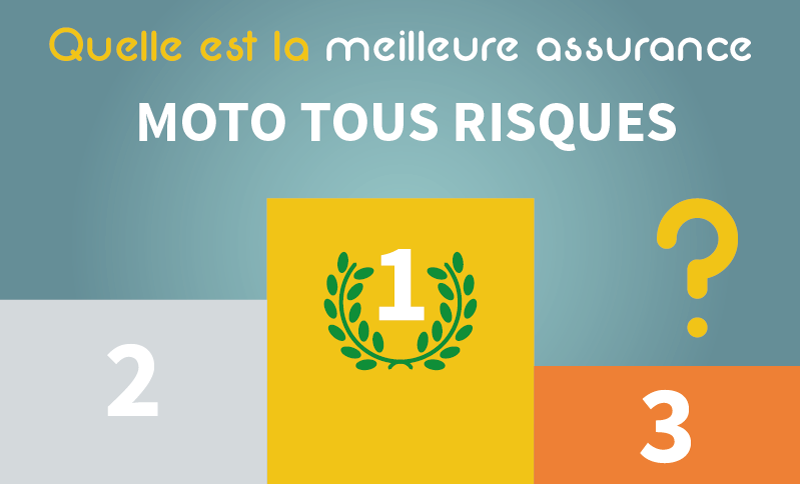 Classement des meilleures assurances moto Tous Risques, quelle est la meilleure ?