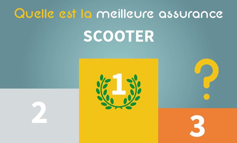 Classement des meilleures assurances Scooter, quelle est la meilleure ?