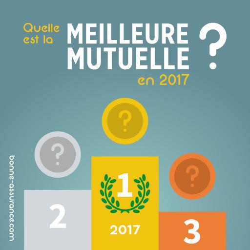 classement des meilleures mutuelles sant pour 2017