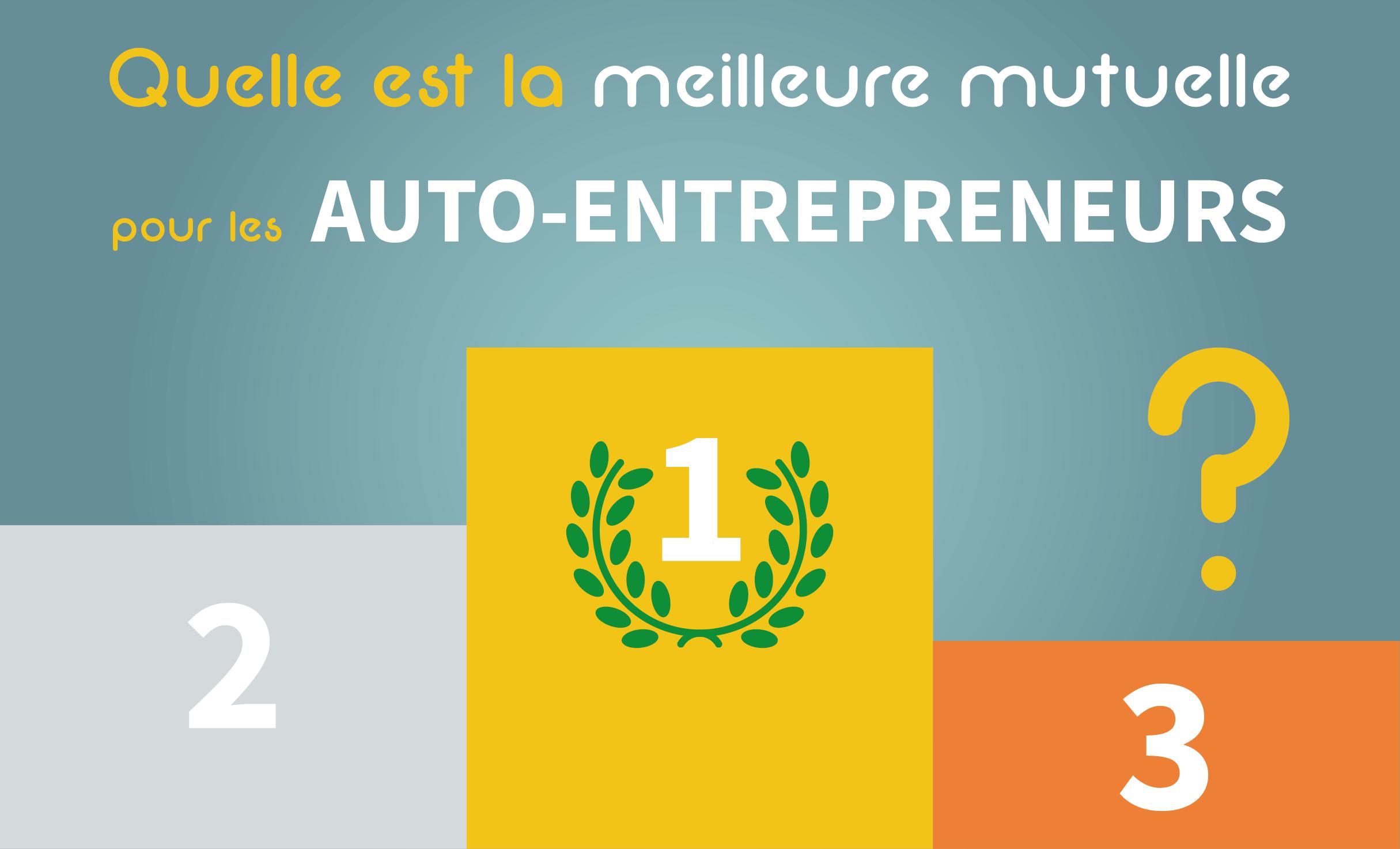 Votre classement des meilleurs mutuelles auto-entrepreneur