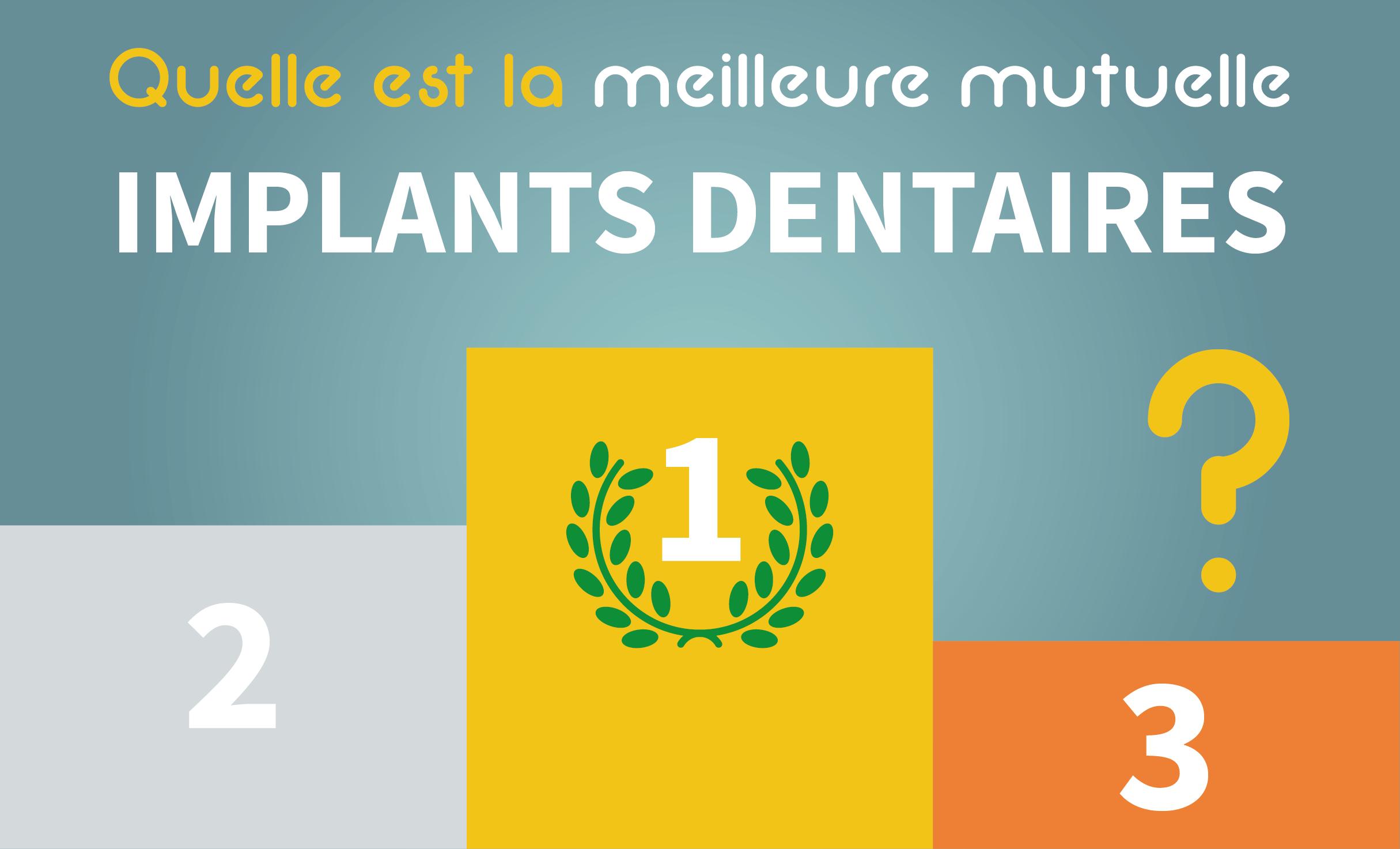 podium implants dentaires
