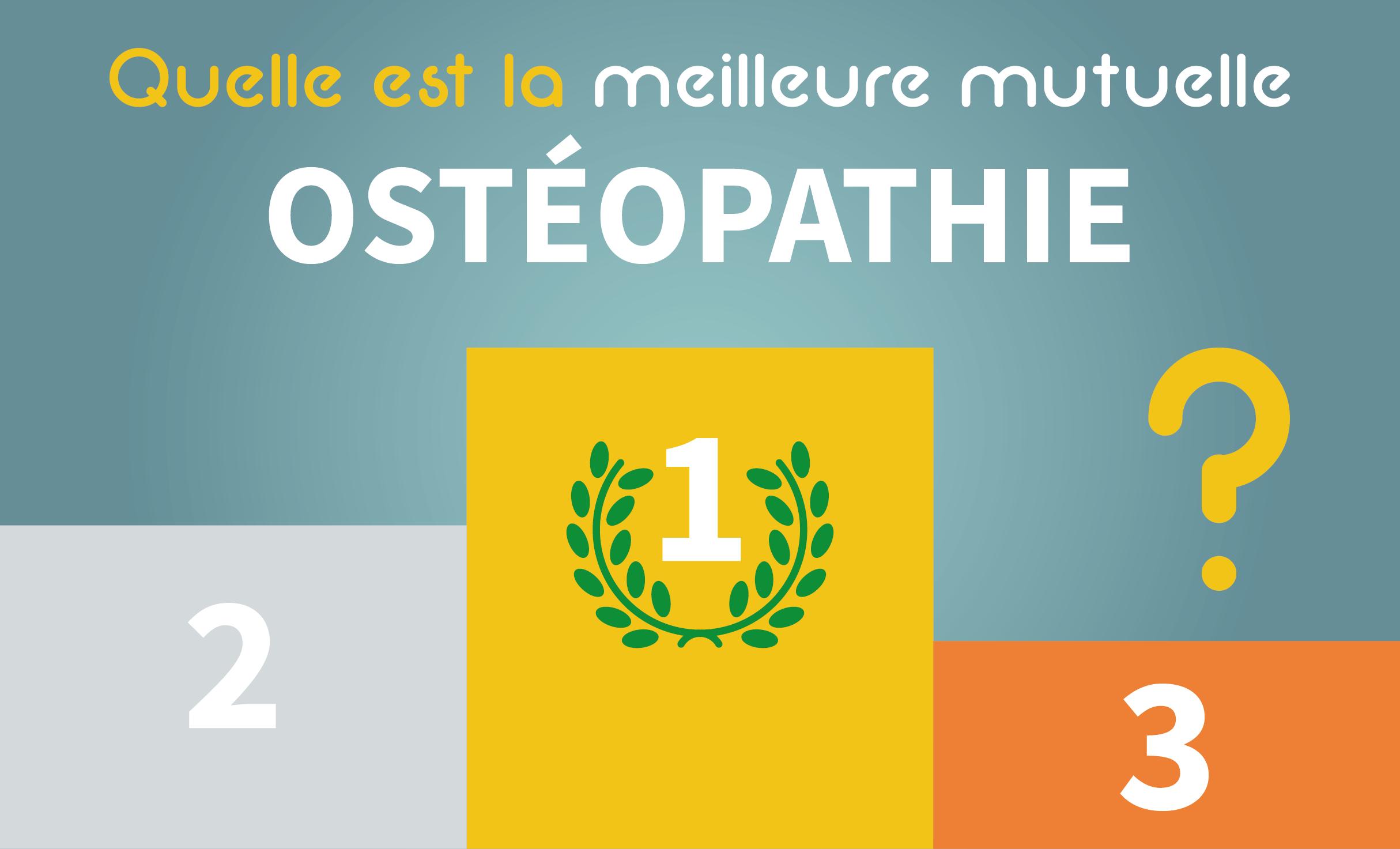 Faites votre propre classement des meilleures mutuelles Ostéopathie