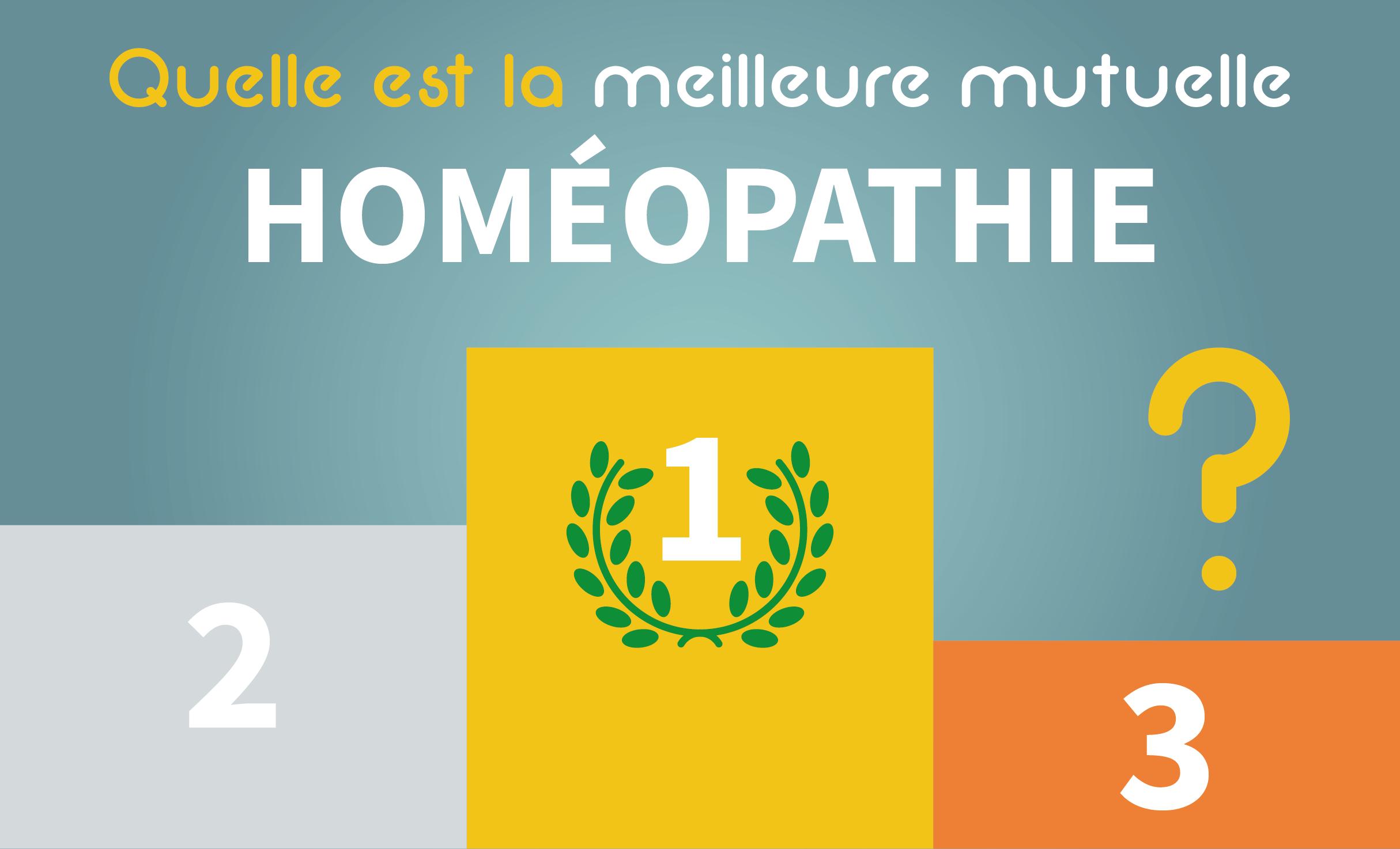 Quelle est la meilleure mutuelle homéopathie ?