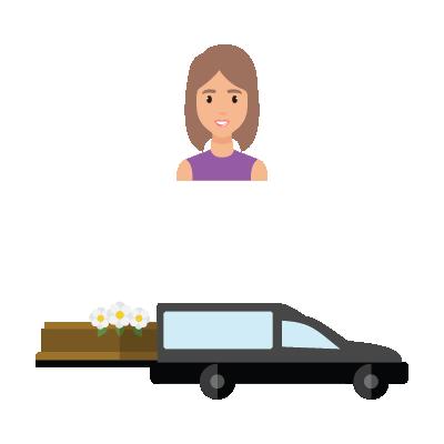 Bénéficiaire assurance obsèques April